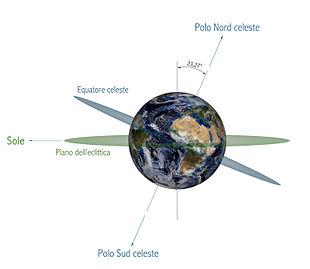 Asse_di_inclinazione_della_Terra