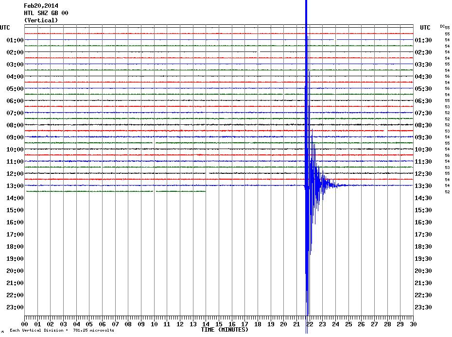earthquake (2)