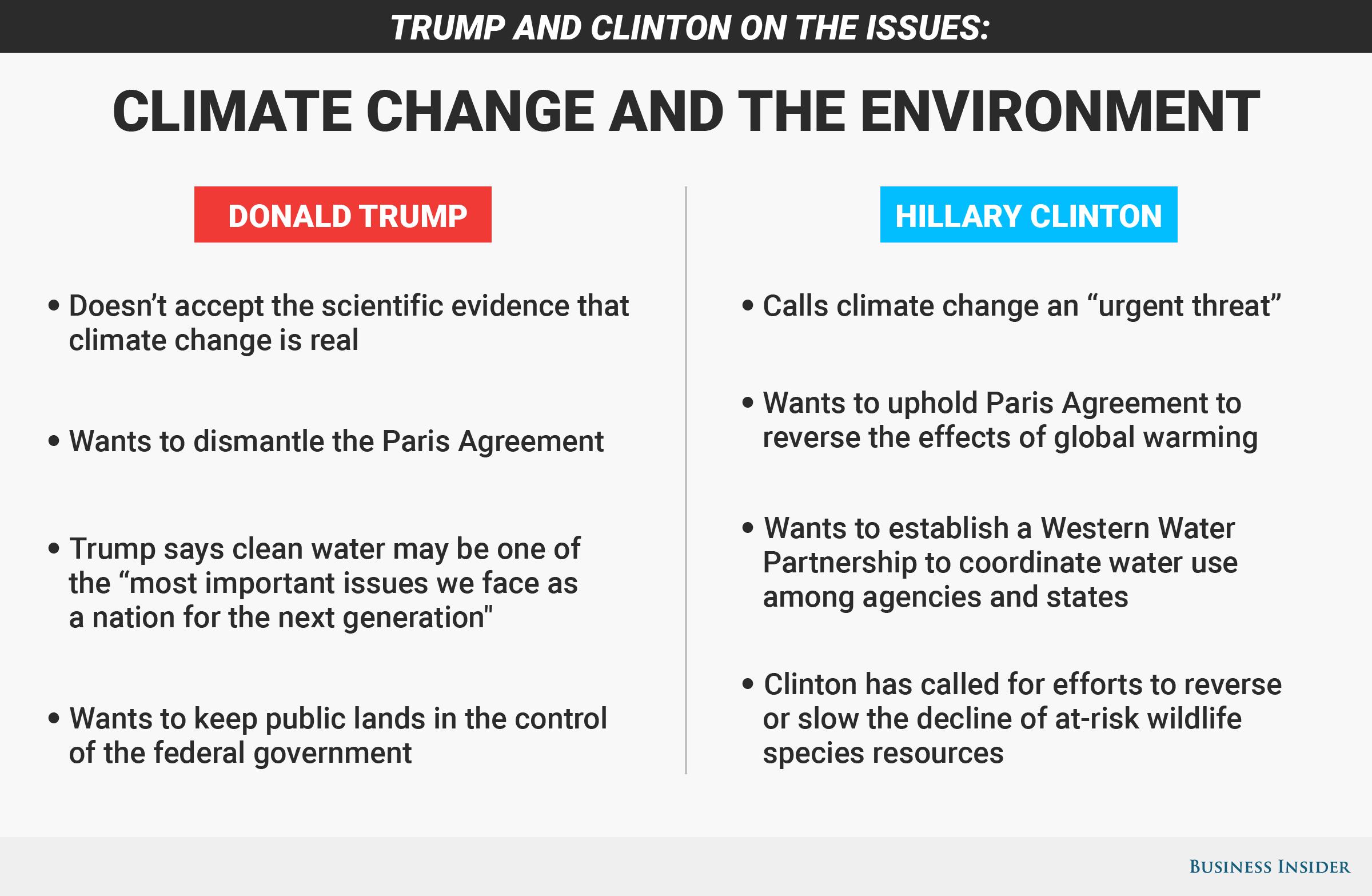 environment-graphic