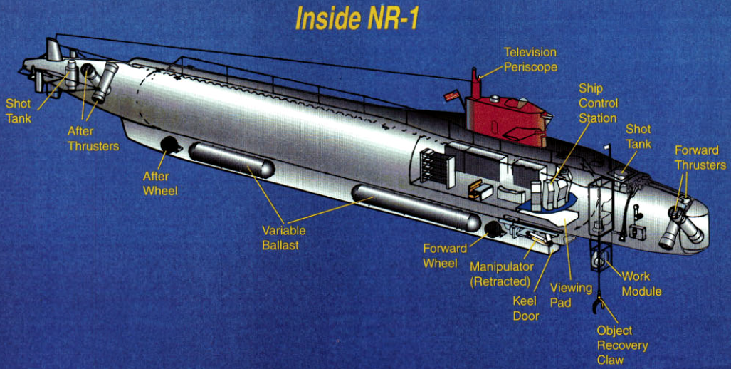 us_navy_submarine_nr-1_drawing_1998