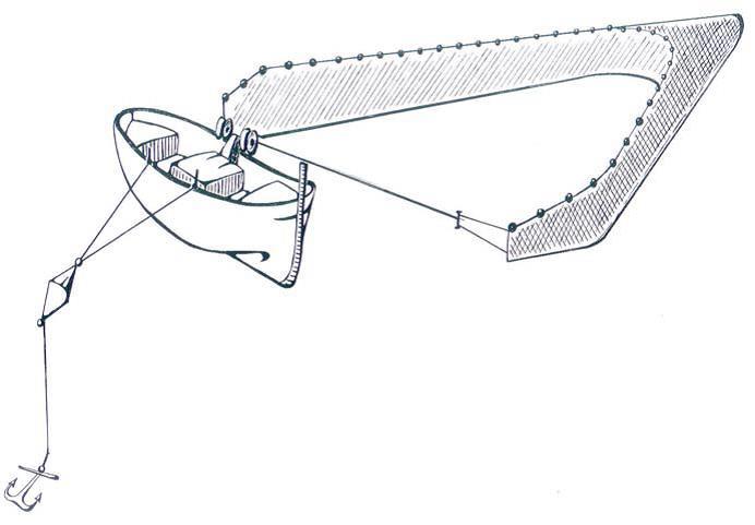 sciabica-da-natante-ferretti-et-al-2002