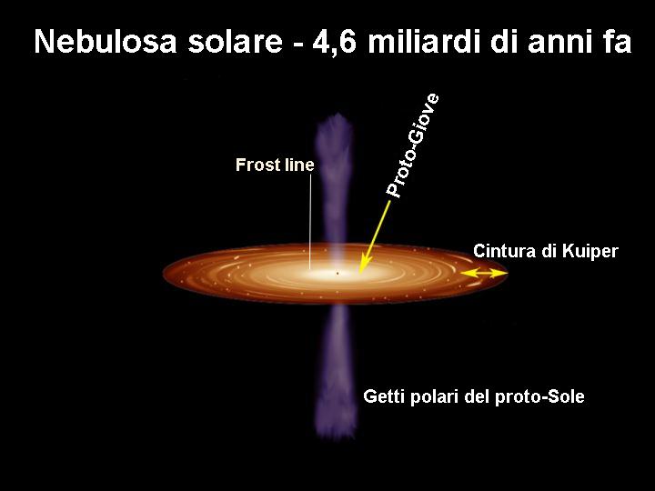 nebulosa_solare-giove