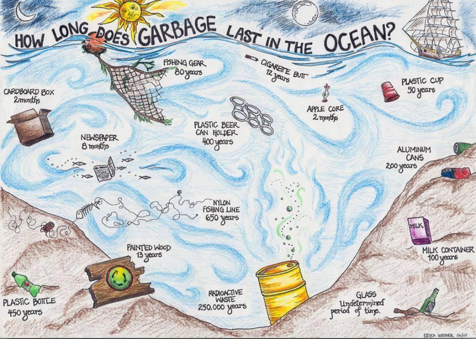 garbace-plastic-in-the-ocean