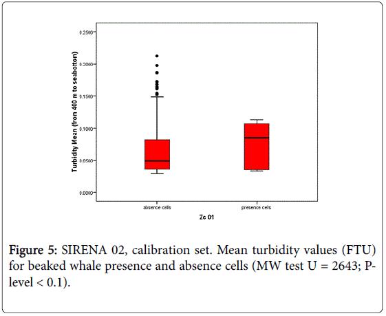 Oceanography-SIRENA-02-calibration-set-4-145-g005