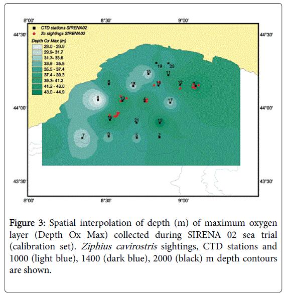 Oceanography-Spatial-interpolation-depth-4-145-g003