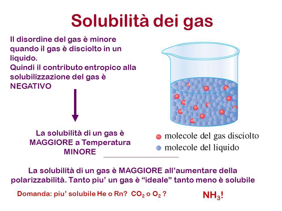 Solubilità dei gas. Il disordine del gas è minore quando il gas è disciolto in un liquido. Quindi il contributo entropico alla solubilizzazione del gas è NEGATIVO. La solubilità di un gas è MAGGIORE a Temperatura MINORE. La solubilità di un gas è MAGGIORE all'aumentare della polarizzabilità. Tanto piu' un gas è ideale tanto meno è solubile. Domanda: piu' solubile He o Rn? CO2 o O2 ? NH3!