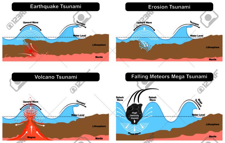 tsunami_schema-768x487