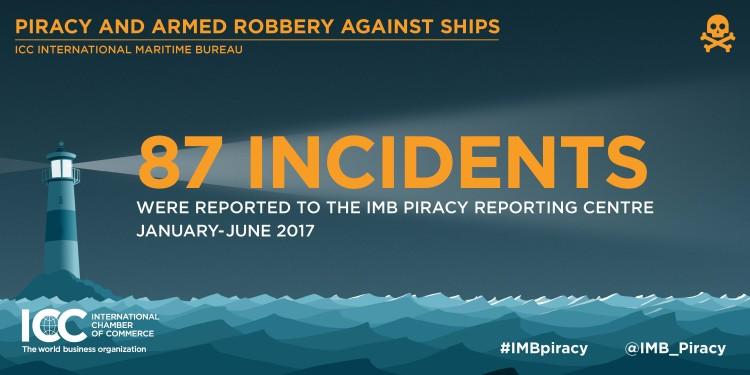 La pirateria: che fare per sconfiggerla? – parte IV