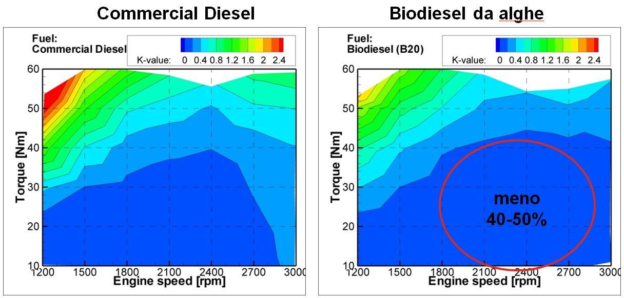 Analisi-biodiesel-e-convenzionale