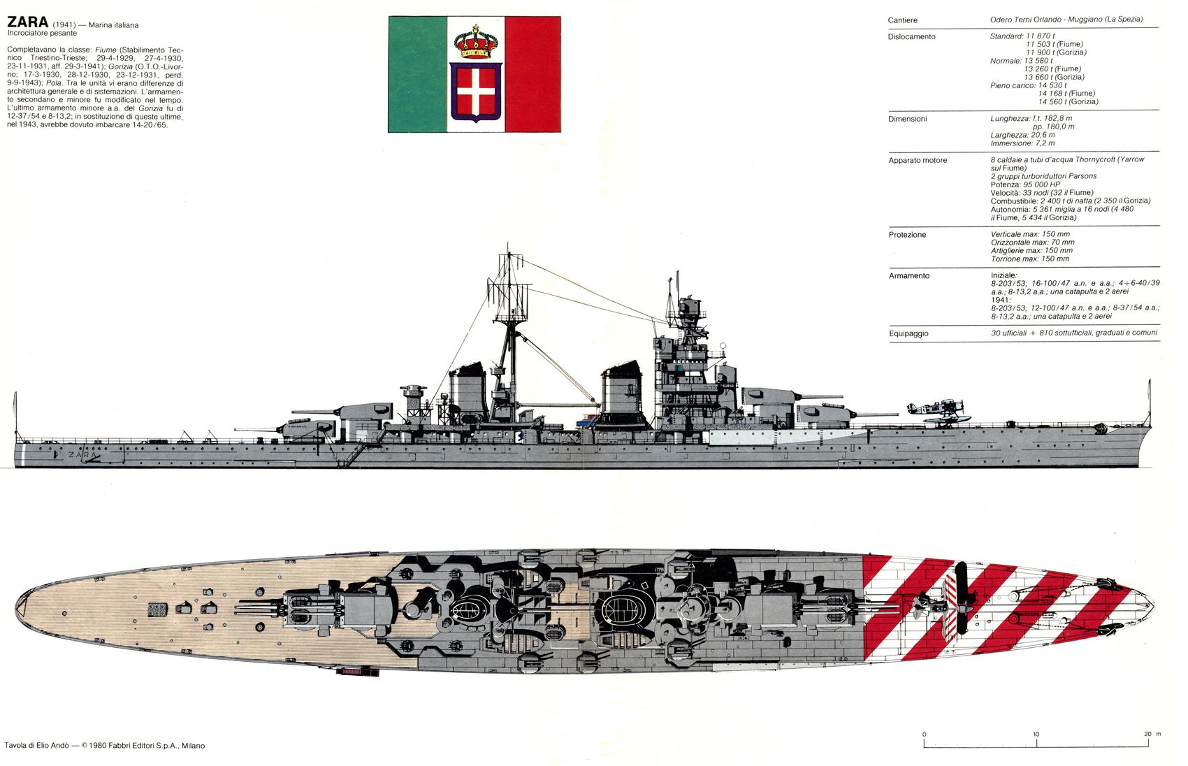 Evoluzione artistica dello stemma della bandiera della for Andrea doria nave da guerra