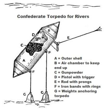 confederate-torpedo-for-rivers-3