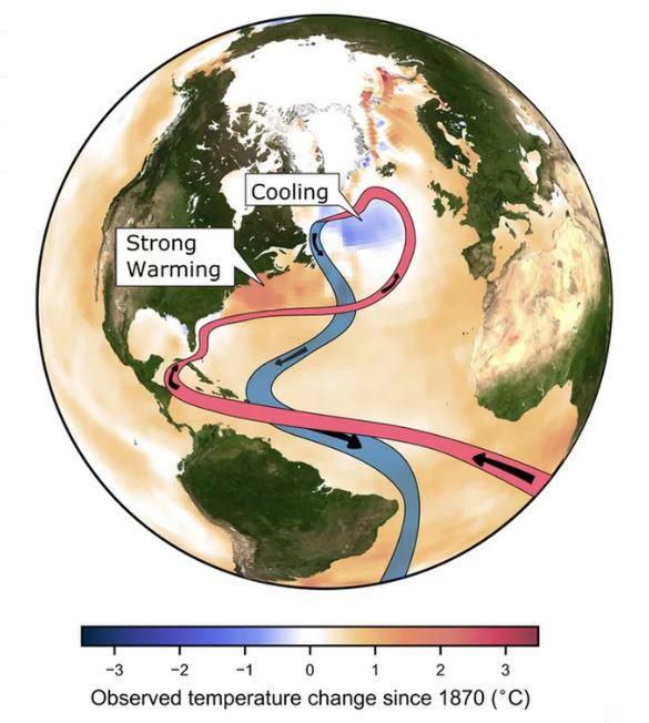 Il ruolo della corrente del Golfo nella regolazione del clima