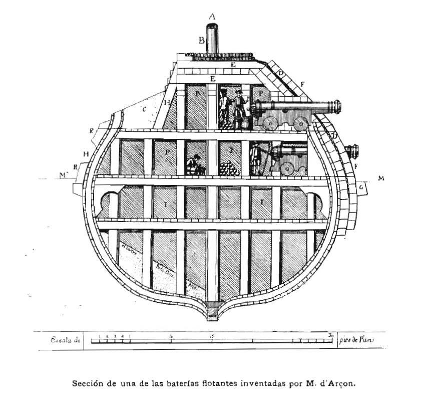 Storia navale: Attacco a Gibilterra, 1779-1783 di Aldo Antonicelli
