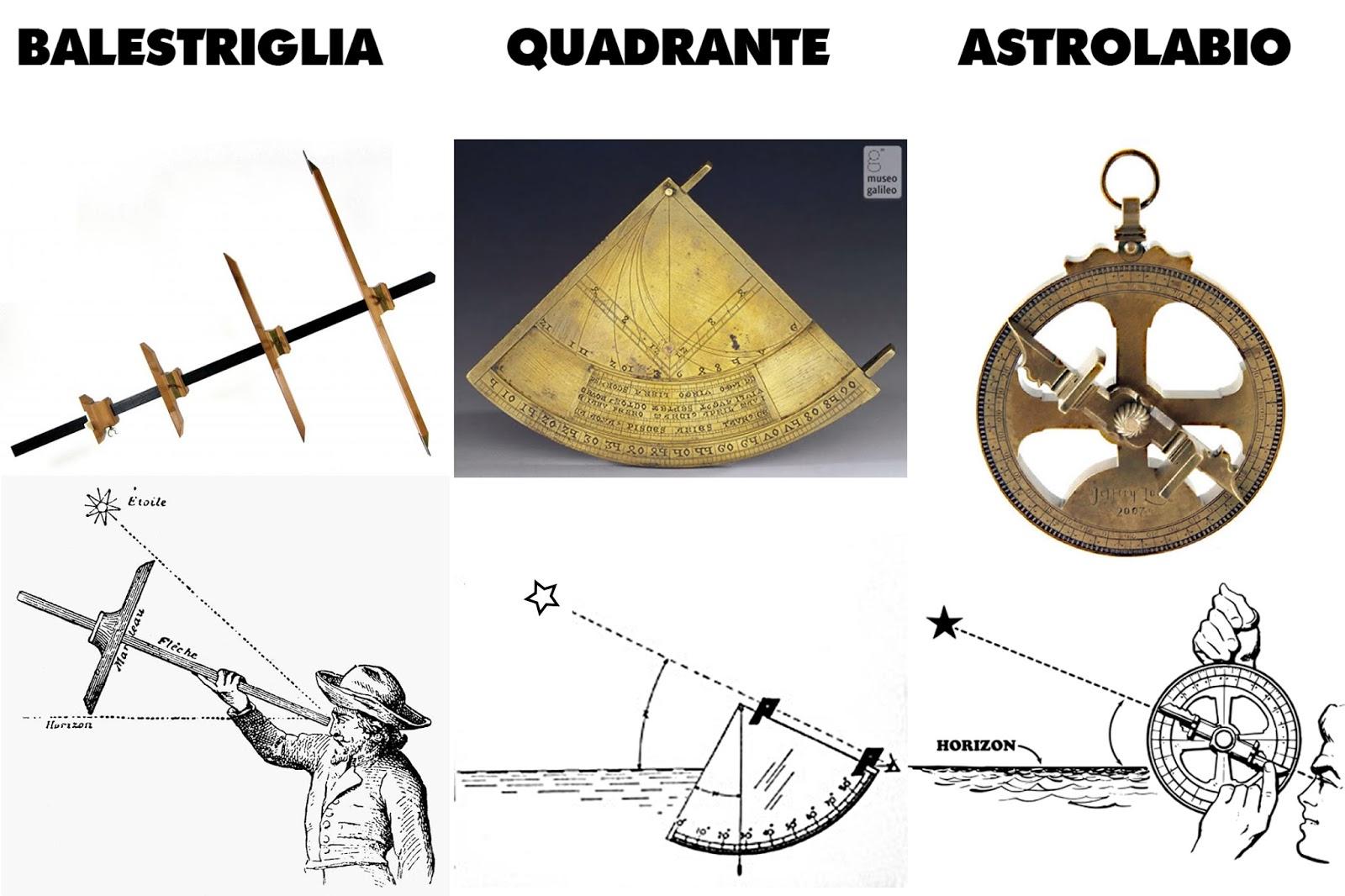 La storia dei sistemi di navigazione: dal IV al XV secolo – parte III  di Andrea Mucedola