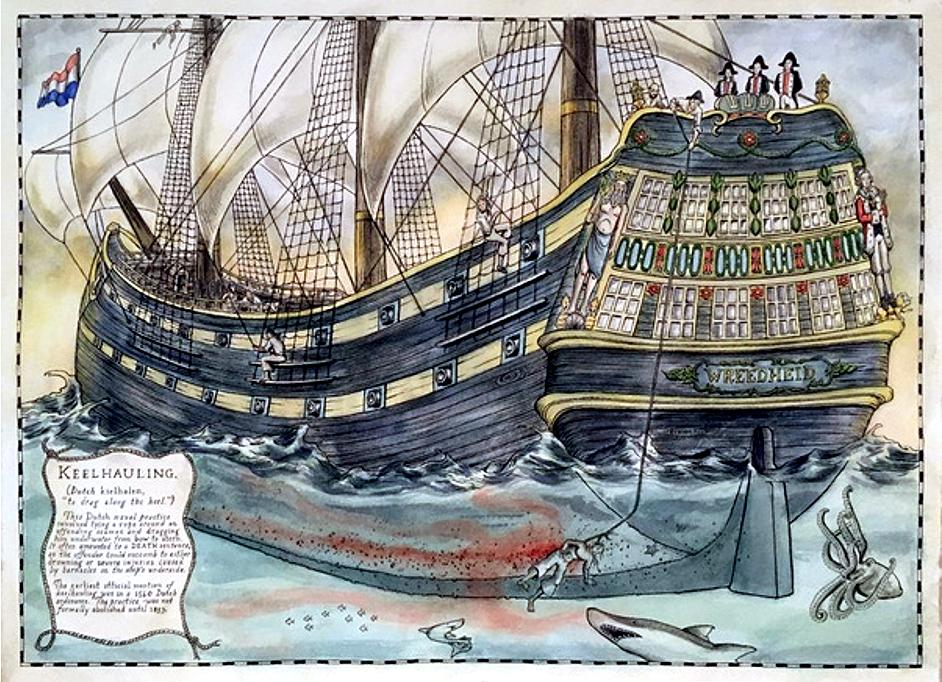 Il giro di chiglia: una delle peggiori forme di punizione nella storia navale