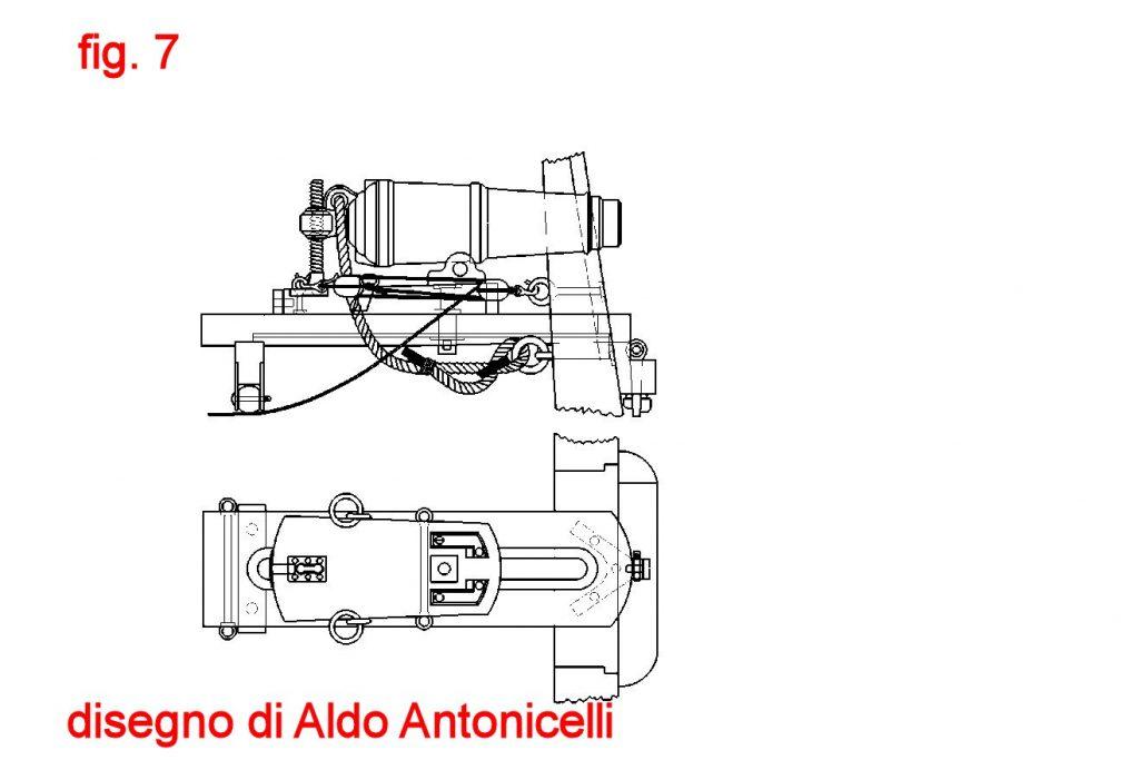Questa immagine ha l'attributo alt vuoto; il nome del file è antonicelli-sistemi-punteria-fig7-1024x683.jpg