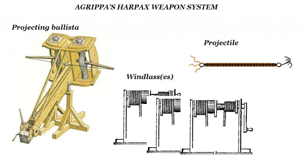 Questa immagine ha l'attributo alt vuoto; il nome del file è harpax-system-1024x532.png