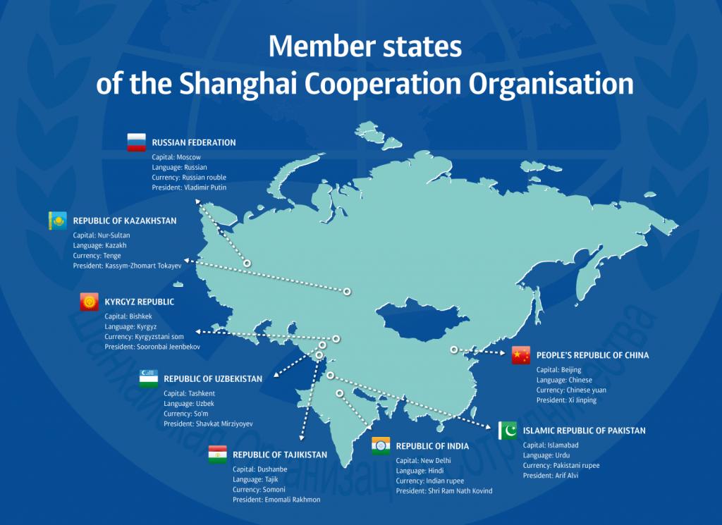 Questa immagine ha l'attributo alt vuoto; il nome del file è Shanghai-Cooperation-Organization-SCO-1024x745.png