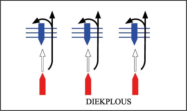Questa immagine ha l'attributo alt vuoto; il nome del file è diekplous.jpg