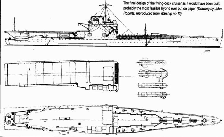 Questa immagine ha l'attributo alt vuoto; il nome del file è 1930s-us-navy-flight-deck-cruiser-hybrid-carrier-from-warship-13.jpg