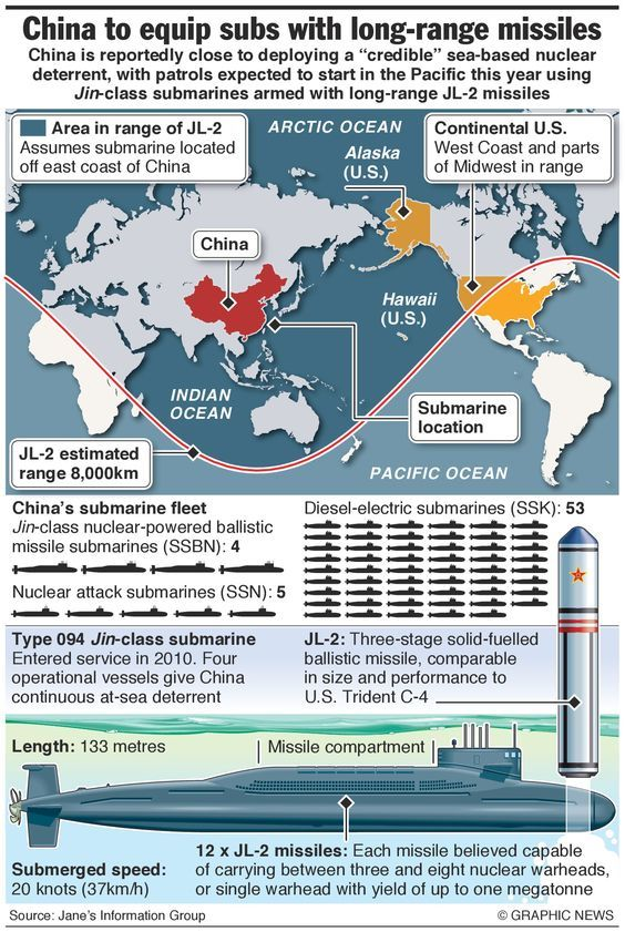 Questa immagine ha l'attributo alt vuoto; il nome del file è china-navy-development.jpg