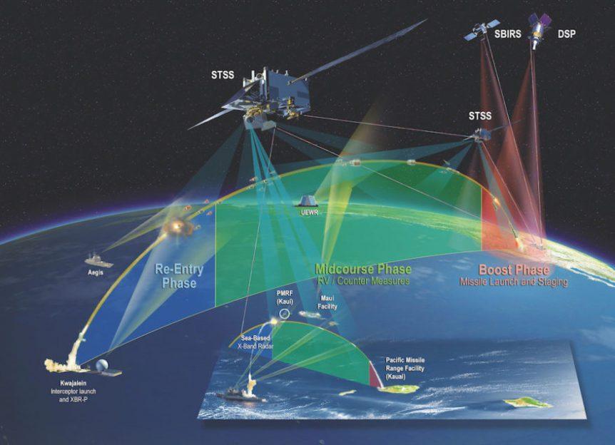 Questa immagine ha l'attributo alt vuoto; il nome del file è missile-defence-us.jpg