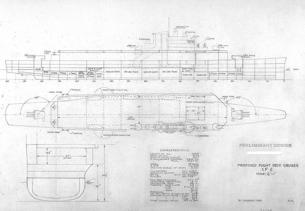 Questa immagine ha l'attributo alt vuoto; il nome del file è prelimenary-design-flying-deck-cruiser-1024x707.jpg