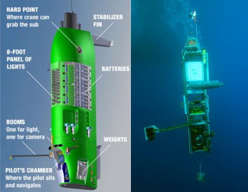 Questa immagine ha l'attributo alt vuoto; il nome del file è Deepsea-Challenger.jpg