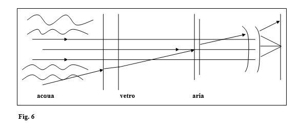 Questa immagine ha l'attributo alt vuoto; il nome del file è ottica-sub-Fig.-6.jpg