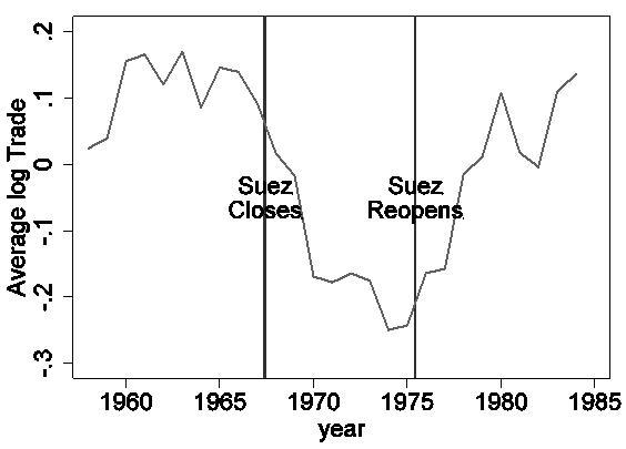 Questa immagine ha l'attributo alt vuoto; il nome del file è suez-fig-2.png