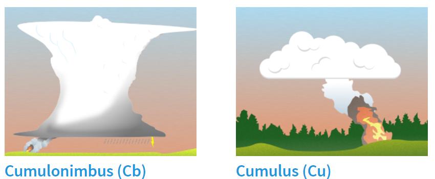 Questa immagine ha l'attributo alt vuoto; il nome del file è differenza-tra-cumulo-e-cumulonembo.png