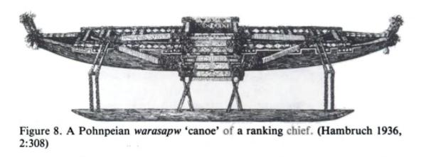 Questa immagine ha l'attributo alt vuoto; il nome del file è imbarcazione-di-un-notabile-tratta-da-Upon-a-Stone-Altar-a-Hiistory-of-the-Island-of-Pohnpeo-to-1890-di-David-Hanlon-University-of-Hawaii.png