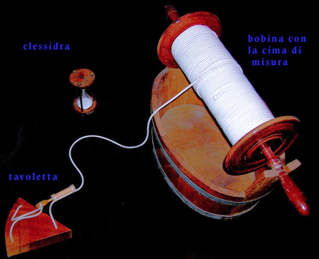 Questa immagine ha l'attributo alt vuoto; il nome del file è solcometro-a-tavoletta-1024x830.png