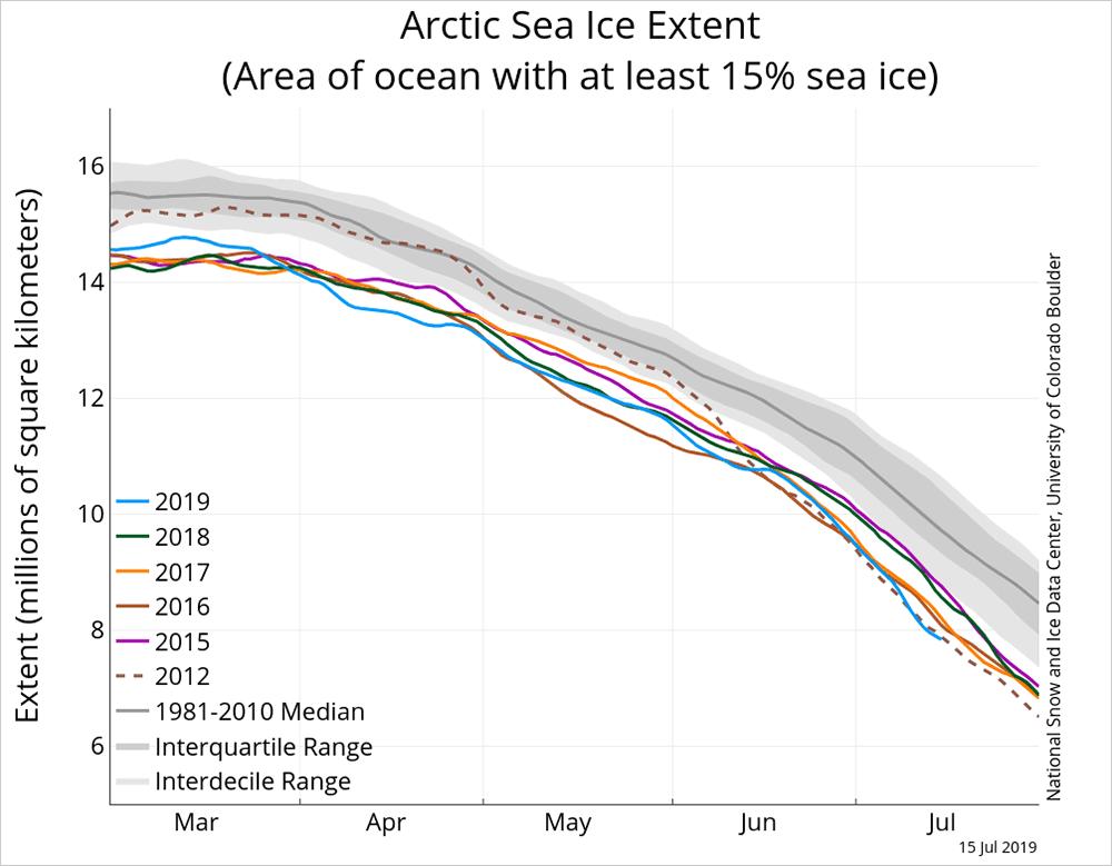 Questa immagine ha l'attributo alt vuoto; il nome del file è ghiaccio-estensione-mar-artico.png