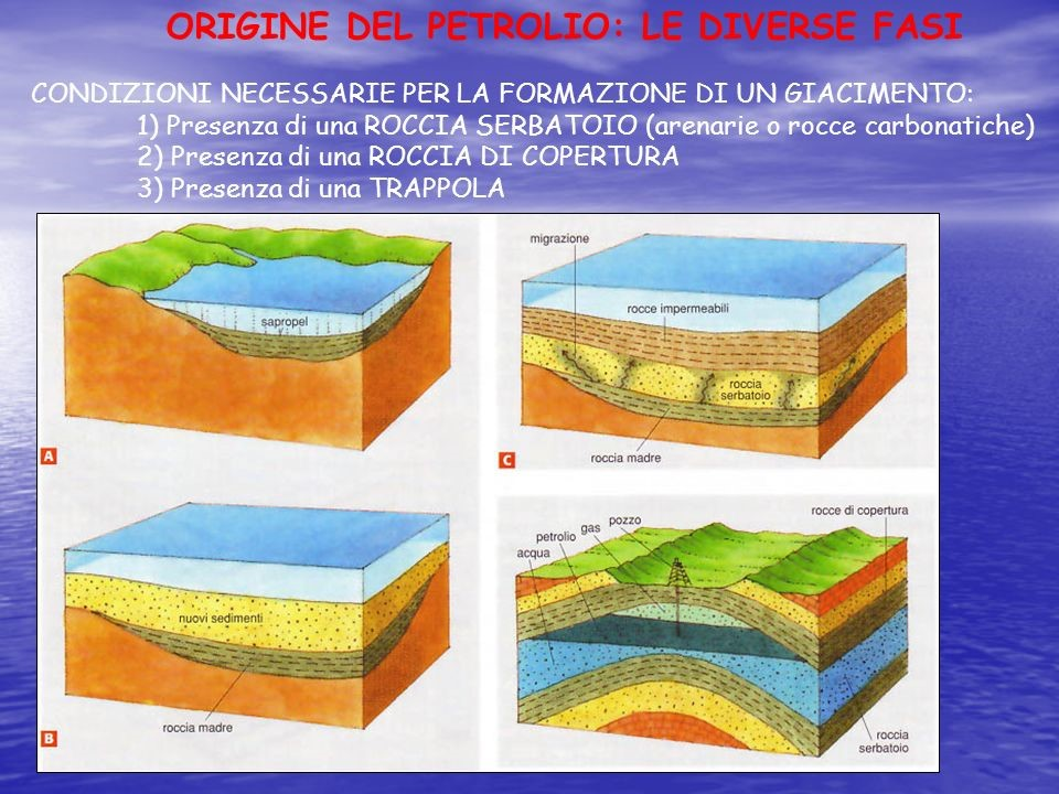 Questa immagine ha l'attributo alt vuoto; il nome del file è formazione-petrolio.jpg