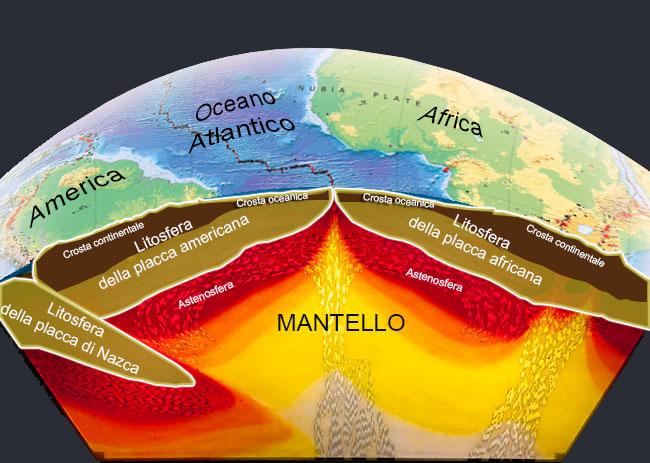 Dalla deriva dei continenti alla teoria della tettonica a zolle ed il fondo degli oceani