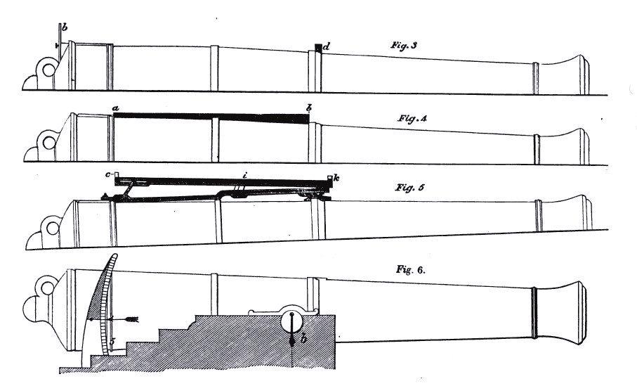 I sistemi di punteria dell'artiglieria navale tra la fine del Settecento e la prima metà dell'Ottocento – parte II