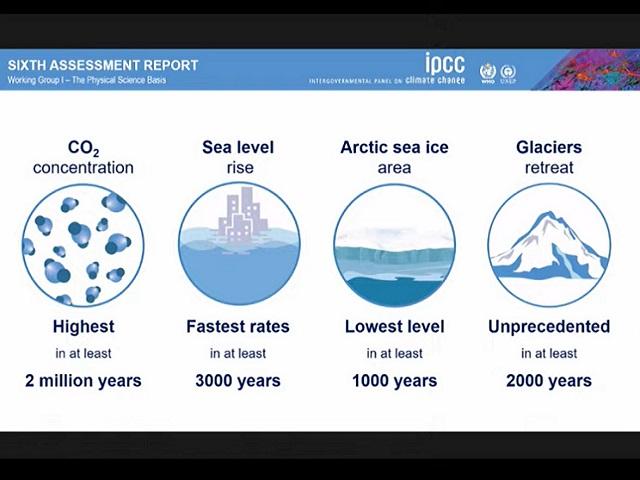 Questa immagine ha l'attributo alt vuoto; il nome del file è IPCC-Climate-Change-2021-Report-Human-activities-are-making-extreme.jpg