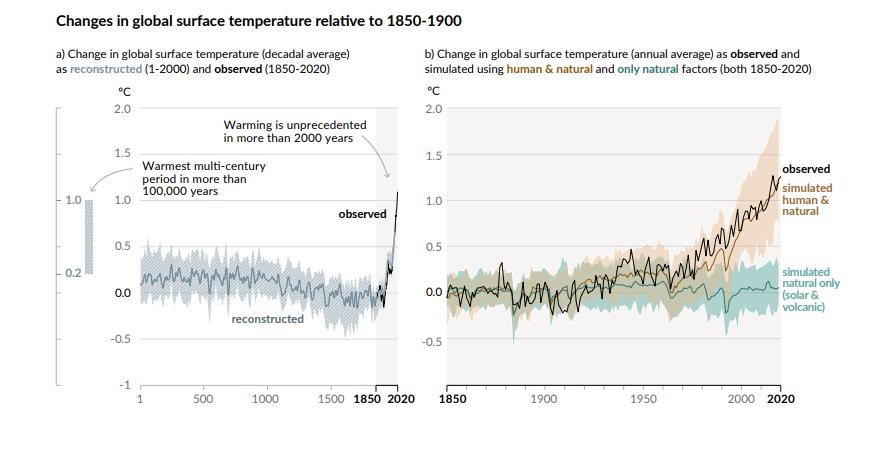 Questa immagine ha l'attributo alt vuoto; il nome del file è cambi-globali-clima.png